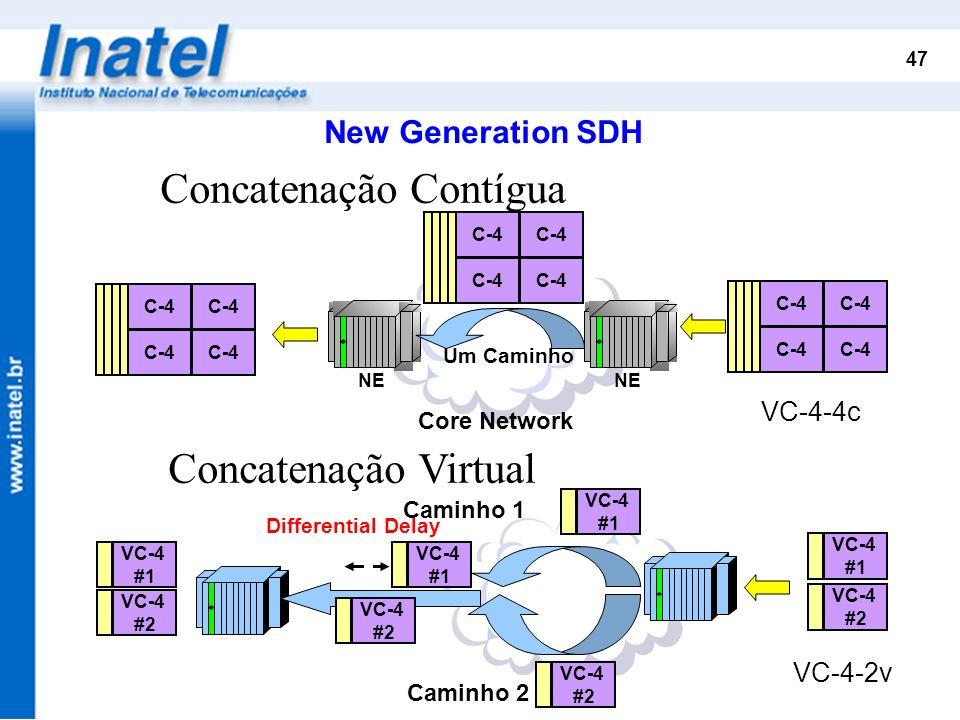 47 VC-4-2v Concatenação Virtual VC-4 #2 VC-4 #1 VC-4 #1 Caminho 2 Caminho 1 VC-4 #2 Differential Delay VC-4 #2 VC-4 #1 VC-4 #2 VC-4 #1 Concatenação Co
