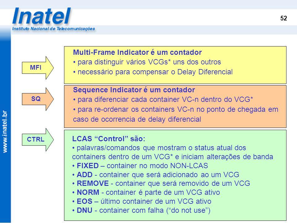 52 RS-ACKRS-ACK Direção da Informação Origem Destino MFI Multi-Frame Indicator é um contador para distinguir vários VCGs* uns dos outros necessário pa