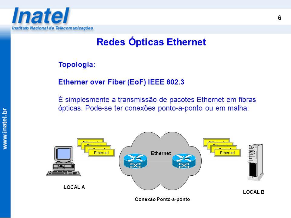 6 Redes Ópticas Ethernet Topologia: Etherner over Fiber (EoF) IEEE 802.3 É simplesmente a transmissão de pacotes Ethernet em fibras ópticas. Pode-se t