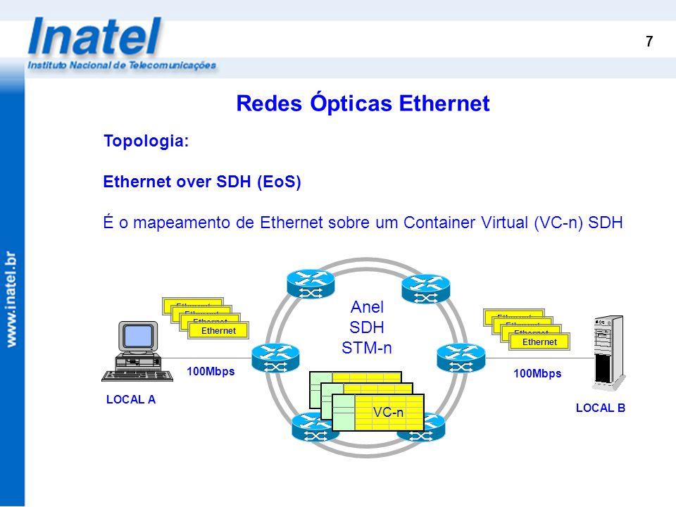 7 Topologia: Ethernet over SDH (EoS) É o mapeamento de Ethernet sobre um Container Virtual (VC-n) SDH Redes Ópticas Ethernet Anel SDH STM-n LOCAL A LO