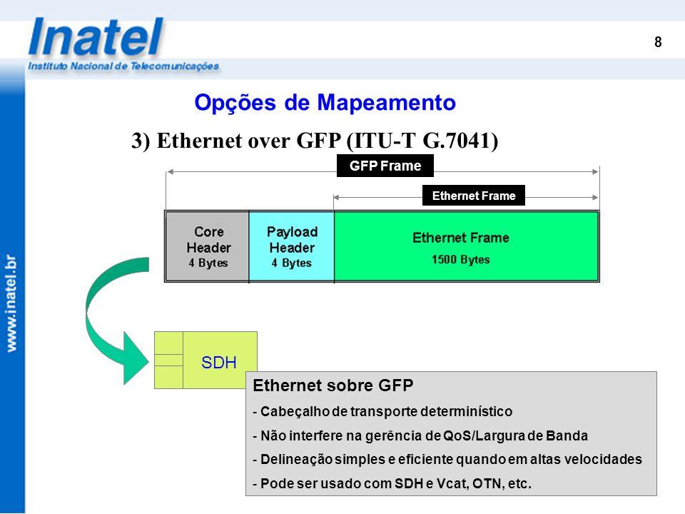 8 Opções de Mapeamento 3) Ethernet over GFP (ITU-T G.7041) Ethernet Frame GFP Frame SDH Ethernet sobre GFP - Cabeçalho de transporte determinístico -