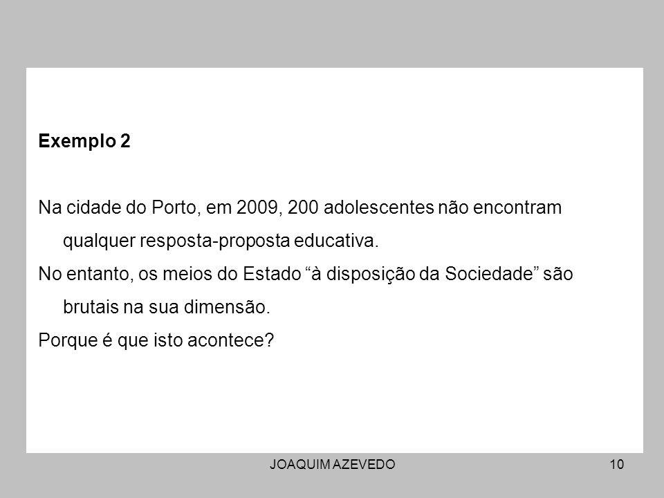 JOAQUIM AZEVEDO10 Exemplo 2 Na cidade do Porto, em 2009, 200 adolescentes não encontram qualquer resposta-proposta educativa. No entanto, os meios do