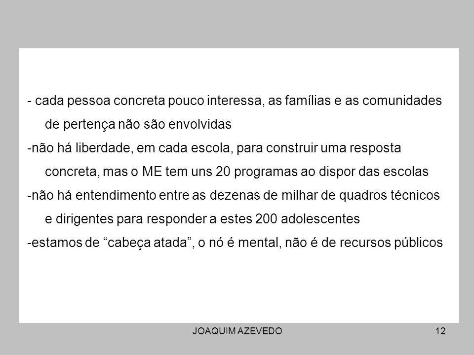 JOAQUIM AZEVEDO12 - cada pessoa concreta pouco interessa, as famílias e as comunidades de pertença não são envolvidas -não há liberdade, em cada escol