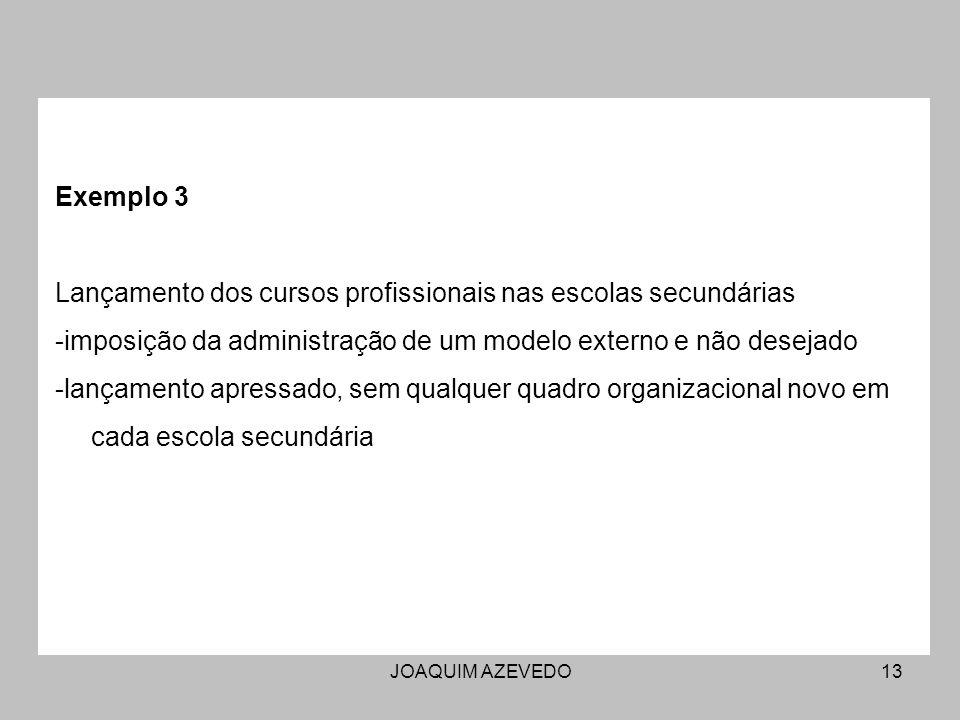 JOAQUIM AZEVEDO13 Exemplo 3 Lançamento dos cursos profissionais nas escolas secundárias -imposição da administração de um modelo externo e não desejado -lançamento apressado, sem qualquer quadro organizacional novo em cada escola secundária
