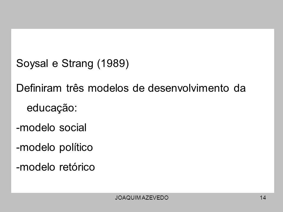 JOAQUIM AZEVEDO14 Soysal e Strang (1989) Definiram três modelos de desenvolvimento da educação: -modelo social -modelo político -modelo retórico