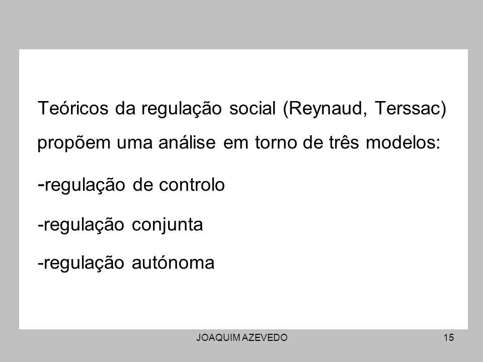 JOAQUIM AZEVEDO15 Teóricos da regulação social (Reynaud, Terssac) propõem uma análise em torno de três modelos: - regulação de controlo -regulação con