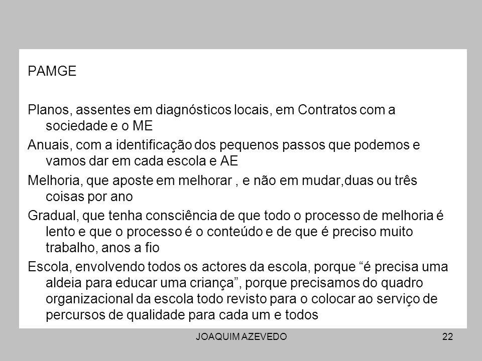 JOAQUIM AZEVEDO22 PAMGE Planos, assentes em diagnósticos locais, em Contratos com a sociedade e o ME Anuais, com a identificação dos pequenos passos q
