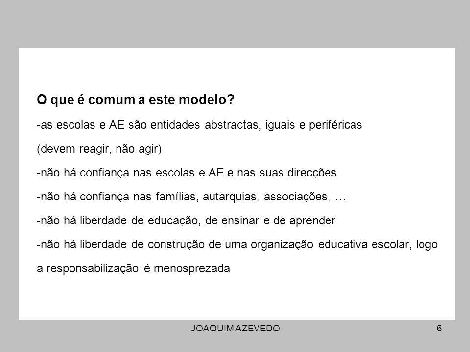 JOAQUIM AZEVEDO6 O que é comum a este modelo.