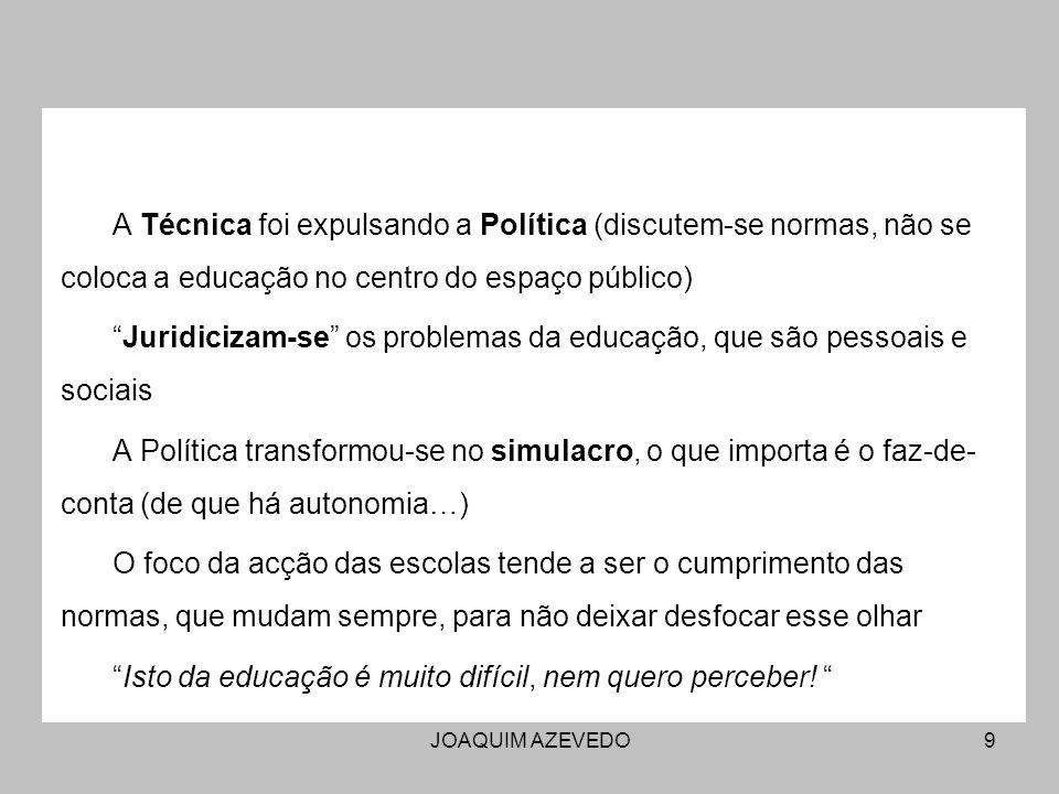 JOAQUIM AZEVEDO9 A Técnica foi expulsando a Política (discutem-se normas, não se coloca a educação no centro do espaço público) Juridicizam-se os prob