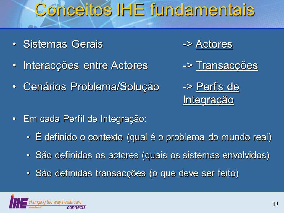 13 Conceitos IHE fundamentais Sistemas Gerais-> ActoresSistemas Gerais-> Actores Interacções entre Actores -> TransacçõesInteracções entre Actores ->