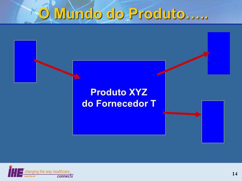 14 O Mundo do Produto….. Produto XYZ do Fornecedor T