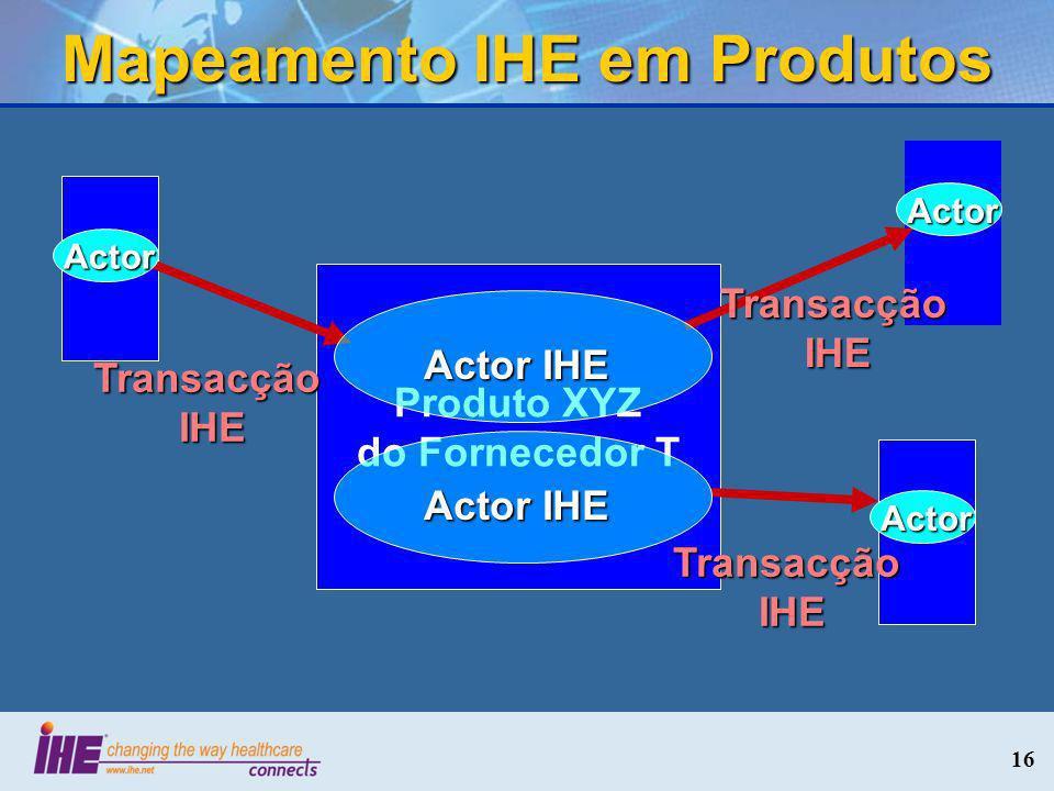 16 Mapeamento IHE em Produtos Produto XYZ do Fornecedor T Actor IHE Actor Actor ActorTransacçãoIHE TransacçãoIHE TransacçãoIHE