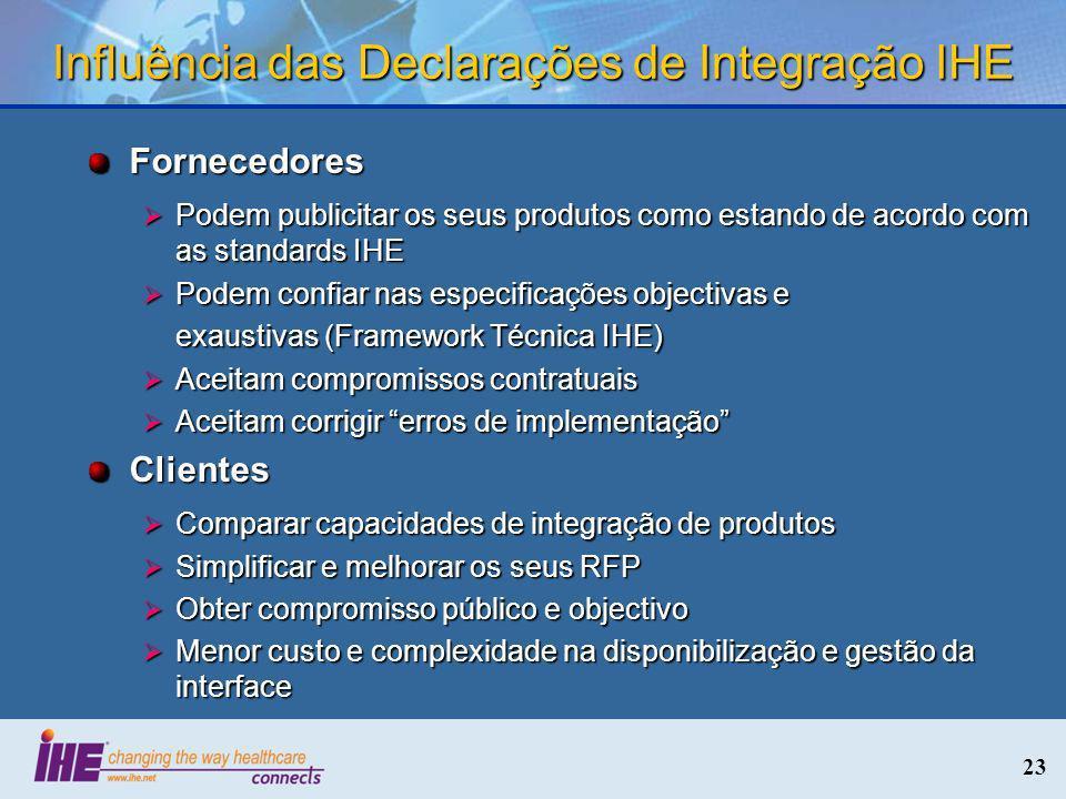 23 Influência das Declarações de Integração IHE Fornecedores Podem publicitar os seus produtos como estando de acordo com as standards IHE Podem publi
