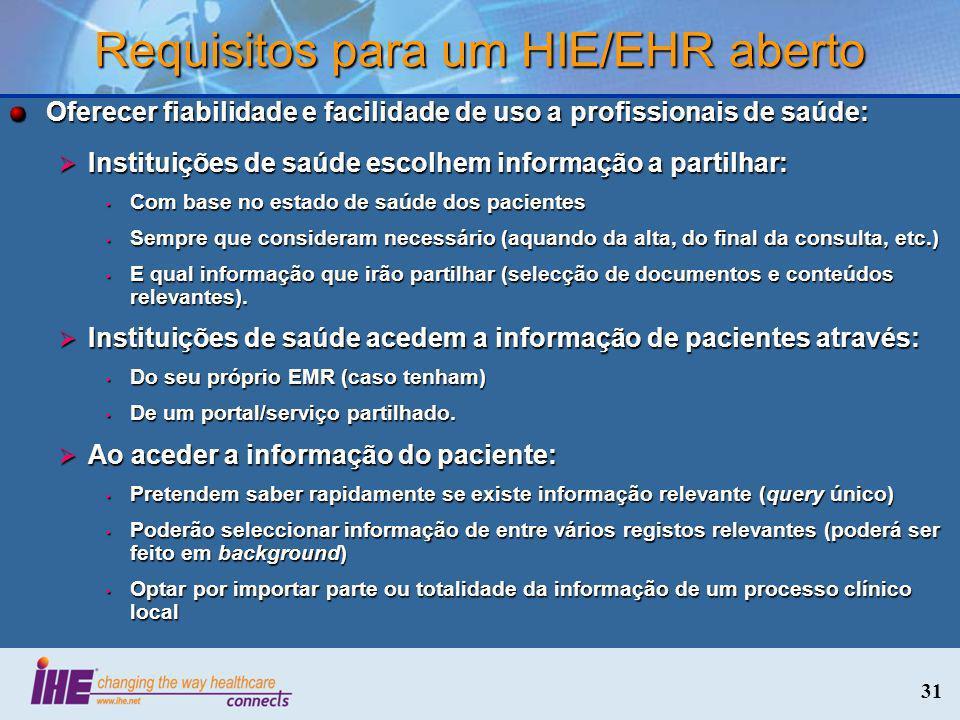 31 Requisitos para um HIE/EHR aberto Oferecer fiabilidade e facilidade de uso a profissionais de saúde: Instituições de saúde escolhem informação a pa