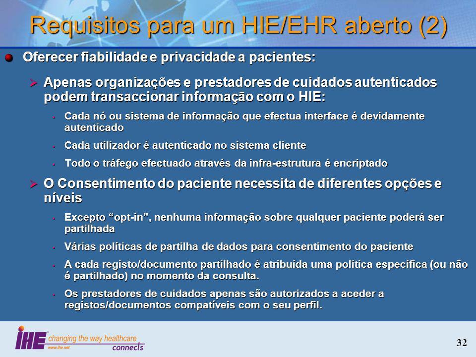 32 Requisitos para um HIE/EHR aberto (2) Oferecer fiabilidade e privacidade a pacientes: Apenas organizações e prestadores de cuidados autenticados po