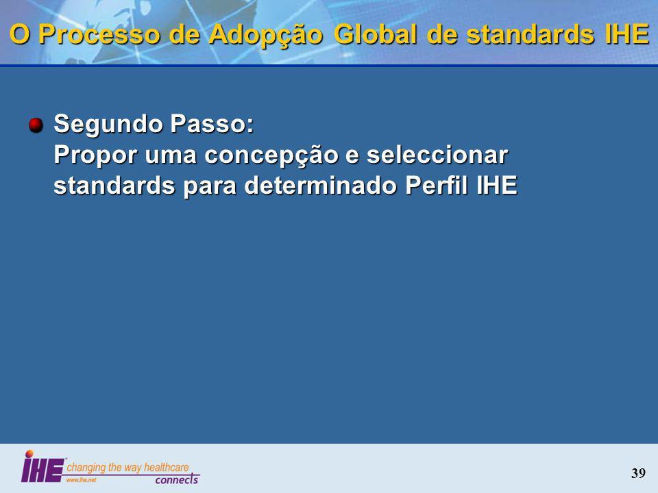 39 O Processo de Adopção Global de standards IHE Segundo Passo: Propor uma concepção e seleccionar standards para determinado Perfil IHE