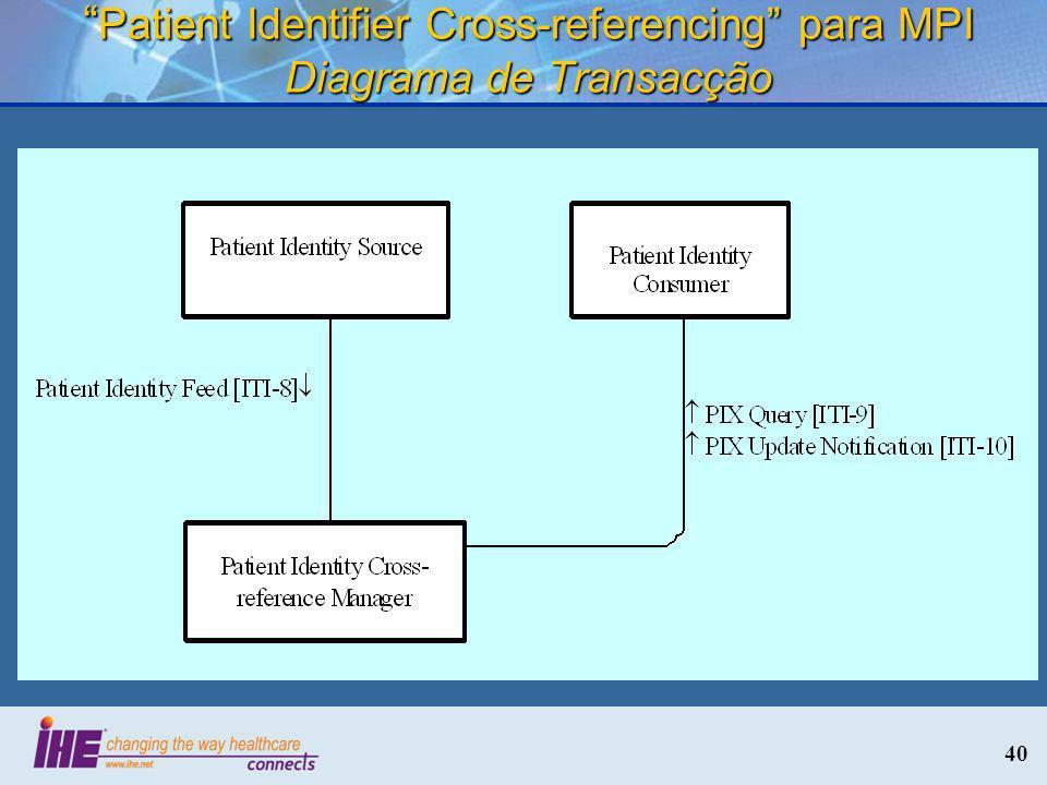 40 Patient Identifier Cross-referencing para MPI Diagrama de Transacção Patient Identifier Cross-referencing para MPI Diagrama de Transacção