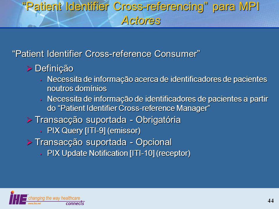 44 Patient Identifier Cross-referencing para MPI Actores Patient Identifier Cross-reference Consumer Definição Definição Necessita de informação acerc