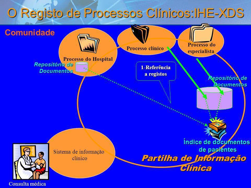 49 Comunidade Consulta médica Sistema de informação clínico Partilha de Informação Clínica Processo clínico Processo do especialista Processo do Hospi