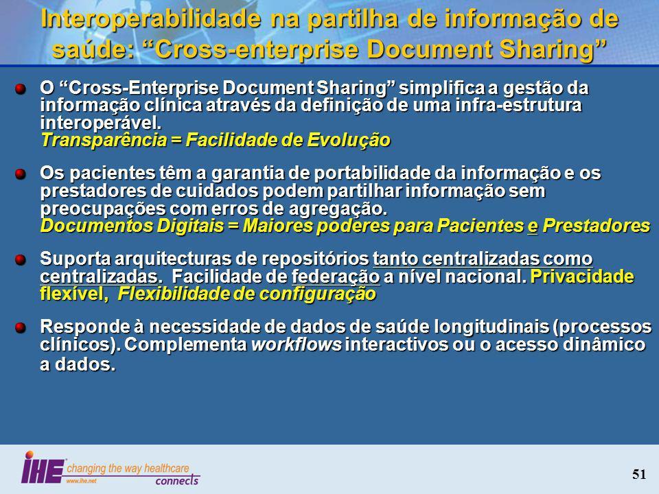 51 Interoperabilidade na partilha de informação de saúde: Cross-enterprise Document Sharing O Cross-Enterprise Document Sharing simplifica a gestão da