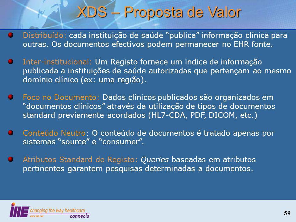 59 XDS – Proposta de Valor Distribuído: cada instituição de saúde publica informação clínica para outras. Os documentos efectivos podem permanecer no