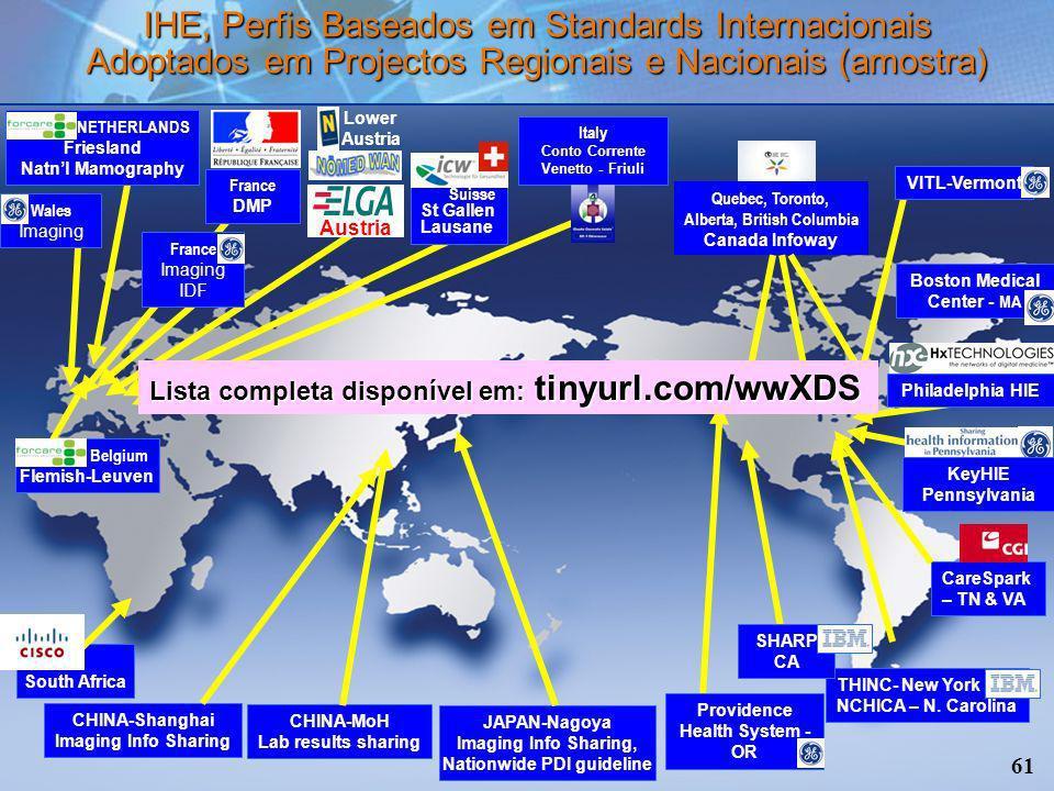 61 IHE, Perfis Baseados em Standards Internacionais Adoptados em Projectos Regionais e Nacionais (amostra) Quebec, Toronto, Alberta, British Columbia