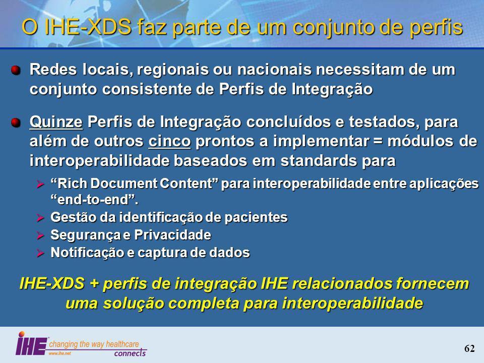 62 O IHE-XDS faz parte de um conjunto de perfis Redes locais, regionais ou nacionais necessitam de um conjunto consistente de Perfis de Integração Qui
