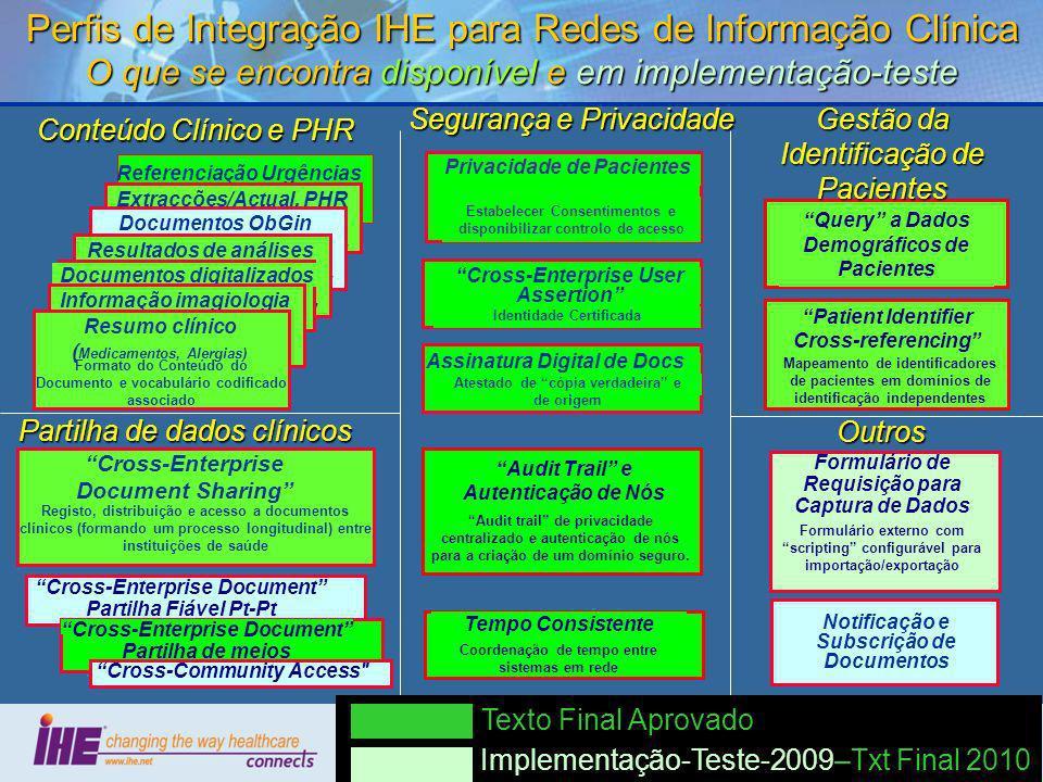 63 Perfis de Integração IHE para Redes de Informação Clínica O que se encontra disponível e em implementação-teste Referenciação Urgências Format of t