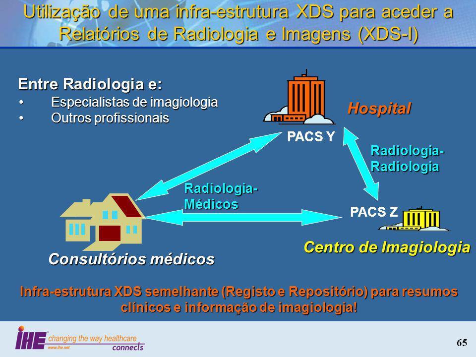 65 Utilização de uma infra-estrutura XDS para aceder a Relatórios de Radiologia e Imagens (XDS-I) Hospital Centro de Imagiologia Consultórios médicos