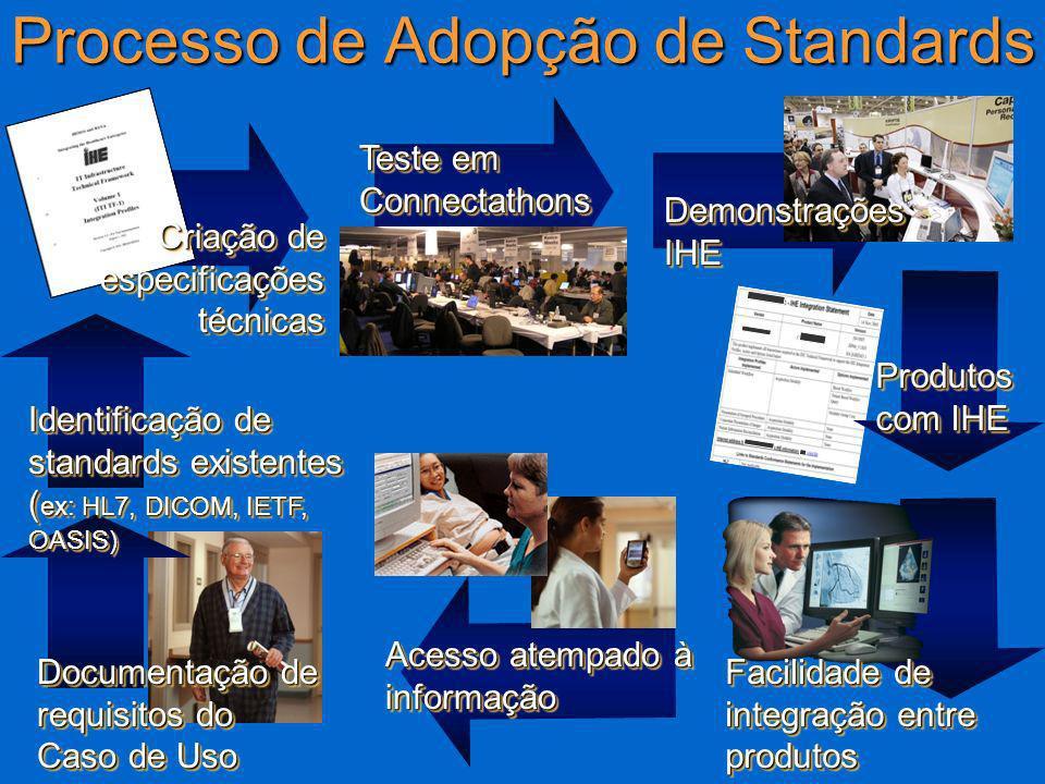 7 Processo de Adopção de Standards Documentação de requisitos do Caso de Uso Identificação de standards existentes ( ex: HL7, DICOM, IETF, OASIS) Cria