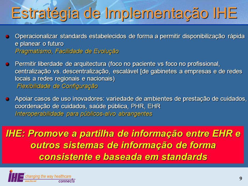 9 Estratégia de Implementação IHE Operacionalizar standards estabelecidos de forma a permitir disponibilização rápida e planear o futuro Pragmatismo,