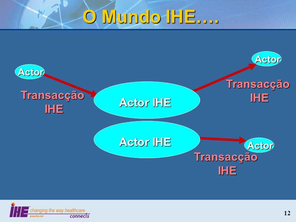 12 O Mundo IHE…. Actor IHE Actor Actor ActorTransacçãoIHE TransacçãoIHE TransacçãoIHE