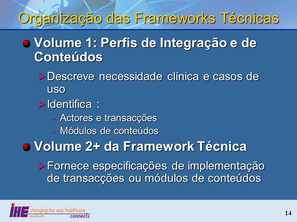 14 Organização das Frameworks Técnicas Volume 1: Perfis de Integração e de Conteúdos Descreve necessidade clínica e casos de uso Descreve necessidade