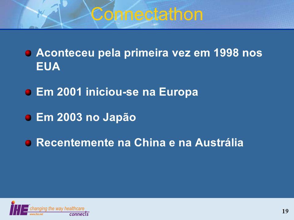 Connectathon Aconteceu pela primeira vez em 1998 nos EUA Em 2001 iniciou-se na Europa Em 2003 no Japão Recentemente na China e na Austrália 19