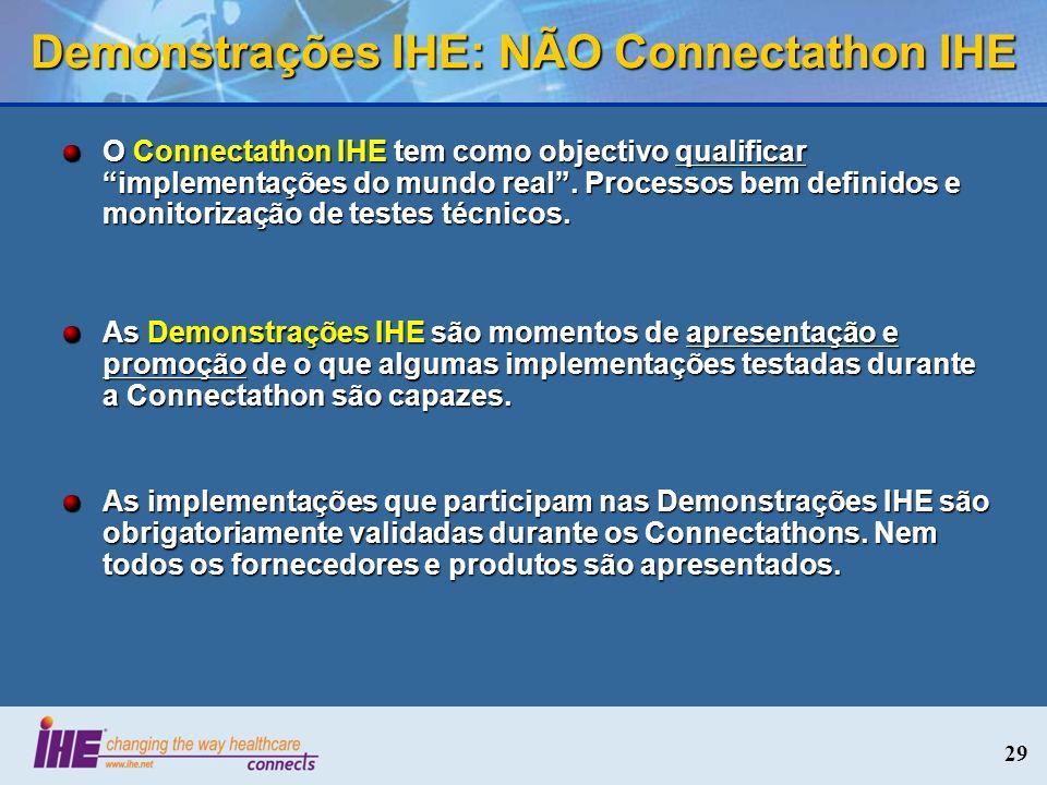 29 Demonstrações IHE: NÃO Connectathon IHE O Connectathon IHE tem como objectivo qualificar implementações do mundo real. Processos bem definidos e mo
