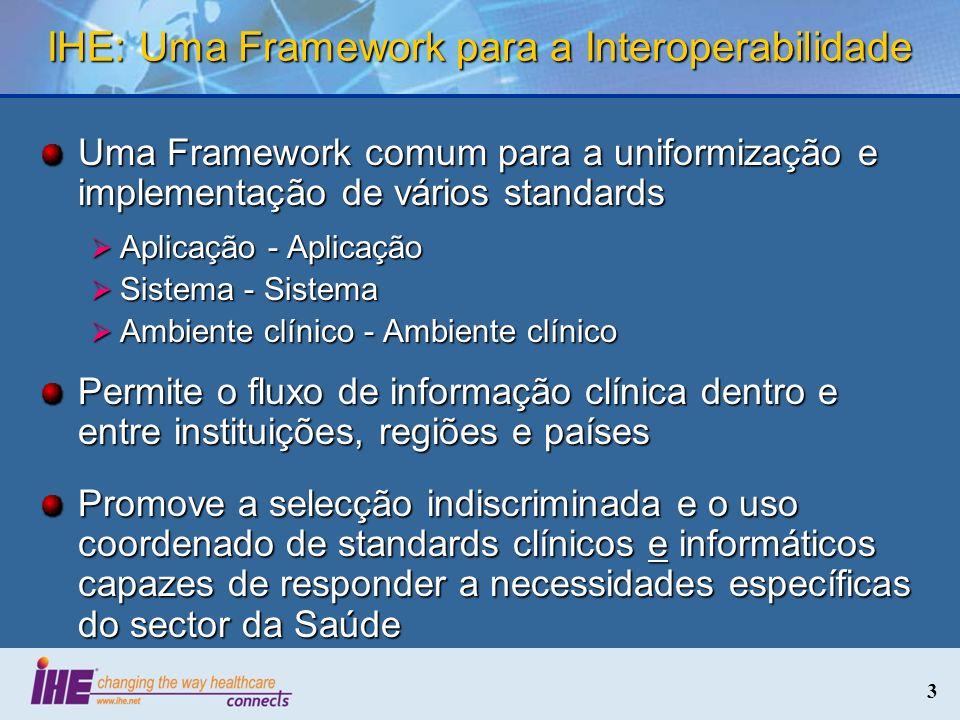 3 IHE: Uma Framework para a Interoperabilidade Uma Framework comum para a uniformização e implementação de vários standards Aplicação - Aplicação Apli