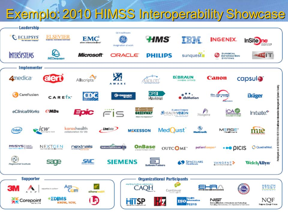 31 Exemplo: 2010 HIMSS Interoperability Showcase