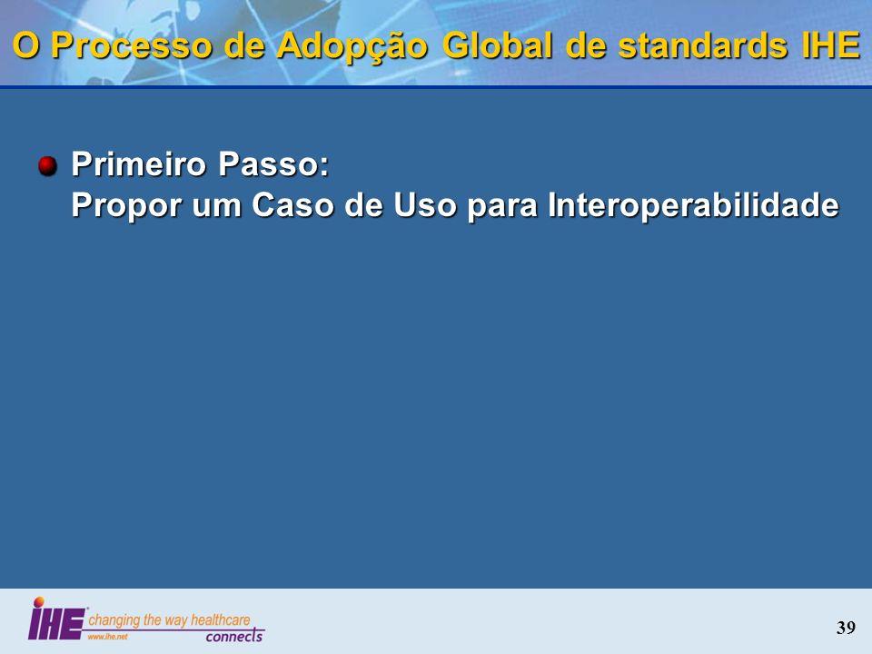 39 O Processo de Adopção Global de standards IHE Primeiro Passo: Propor um Caso de Uso para Interoperabilidade