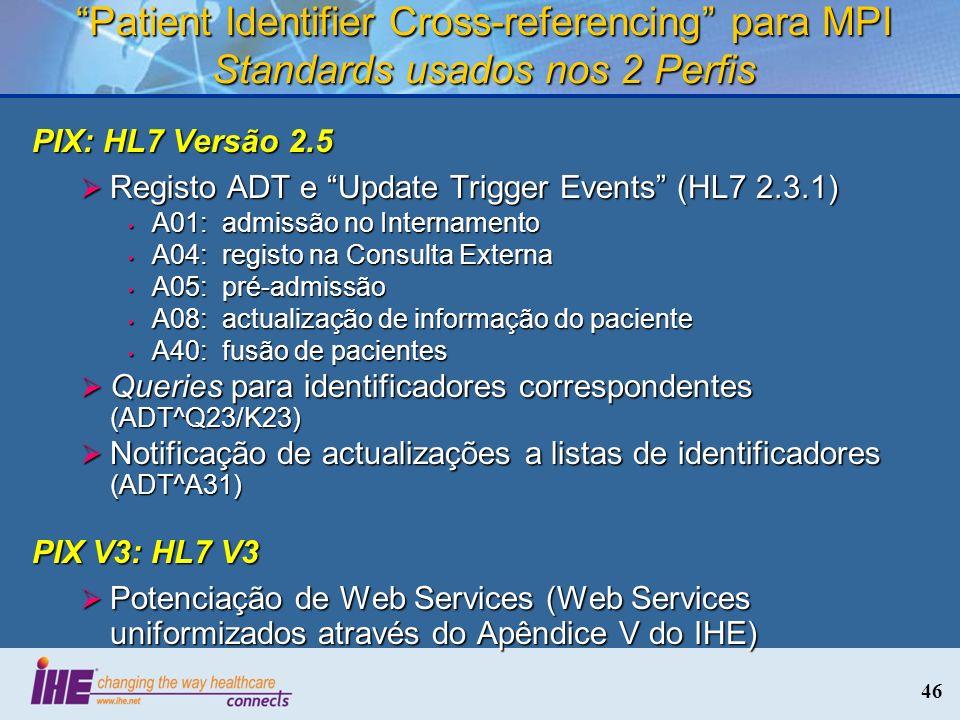 46 Patient Identifier Cross-referencing para MPI Standards usados nos 2 Perfis PIX: HL7 Versão 2.5 Registo ADT e Update Trigger Events (HL7 2.3.1) Reg