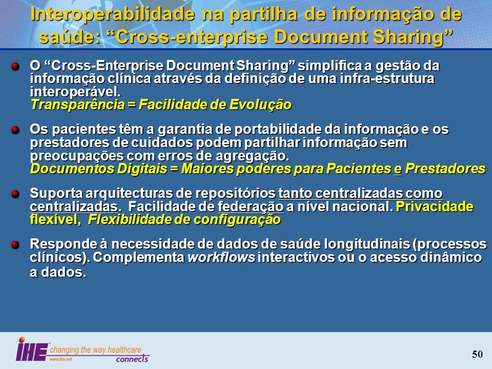 50 Interoperabilidade na partilha de informação de saúde: Cross-enterprise Document Sharing O Cross-Enterprise Document Sharing simplifica a gestão da