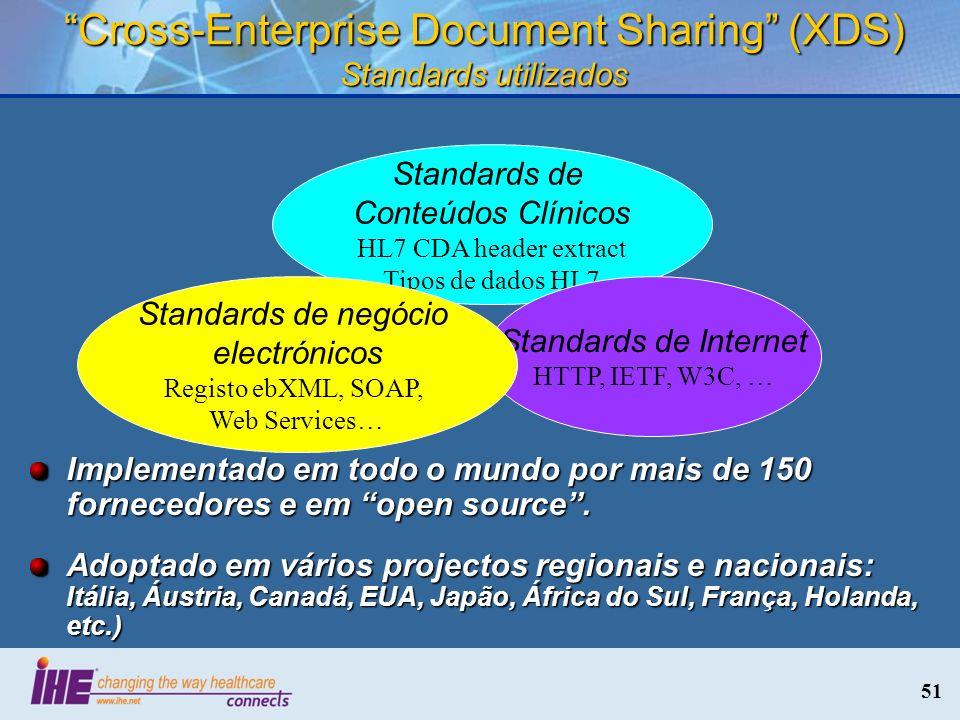 51 Cross-Enterprise Document Sharing (XDS) Standards utilizados Standards de Conteúdos Clínicos HL7 CDA header extract Tipos de dados HL7 Standards de