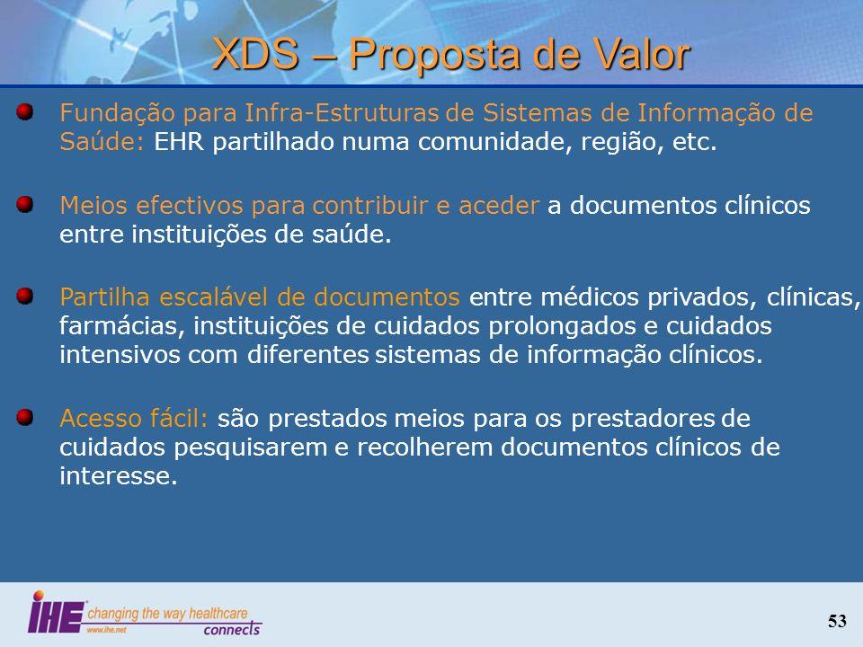 53 XDS – Proposta de Valor Fundação para Infra-Estruturas de Sistemas de Informação de Saúde: EHR partilhado numa comunidade, região, etc. Meios efect
