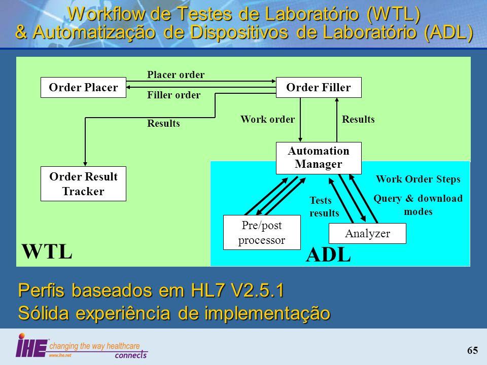 65 Workflow de Testes de Laboratório (WTL) & Automatização de Dispositivos de Laboratório (ADL) Order FillerOrder Placer Order Result Tracker Placer o