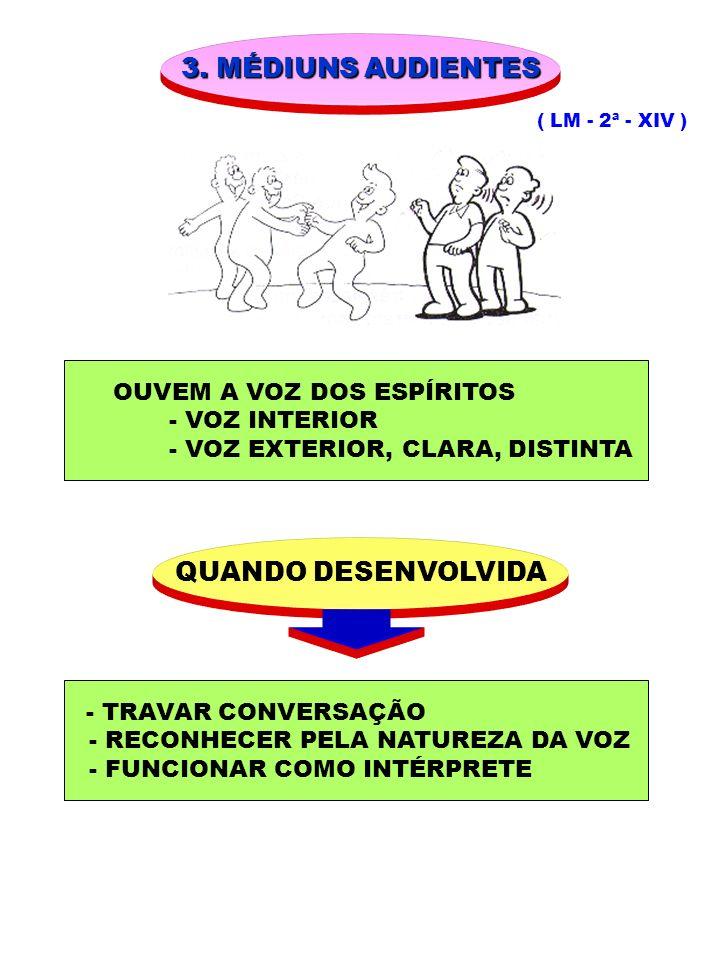 3. MÉDIUNS AUDIENTES ( LM - 2ª - XIV ) OUVEM A VOZ DOS ESPÍRITOS - VOZ INTERIOR - VOZ EXTERIOR, CLARA, DISTINTA QUANDO DESENVOLVIDA - TRAVAR CONVERSAÇ