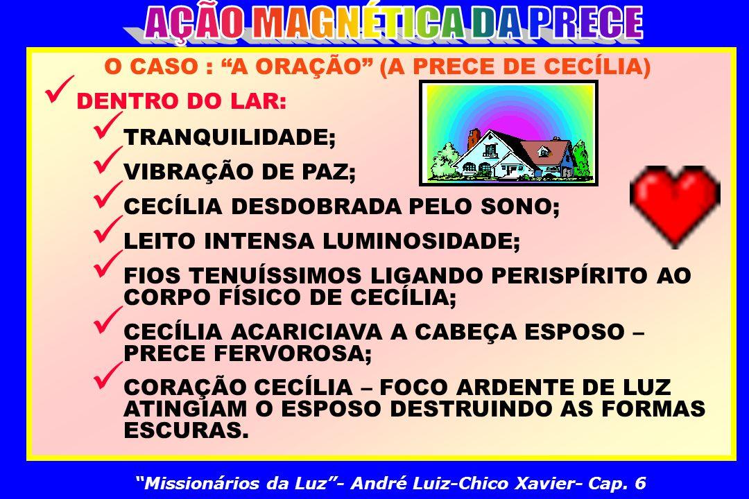 ANDRÉ LUIZ – SURPRESO COM MICROBIOLOGIA PSÍQUICA; ESPOSO CECÍLIA – QUADRO SAÚDE GRAVE – PARASITAS ESCUROS – VAMPIRIZAÇÃO; CAUSAS VAMPIRIZAÇÃO: INCONTI