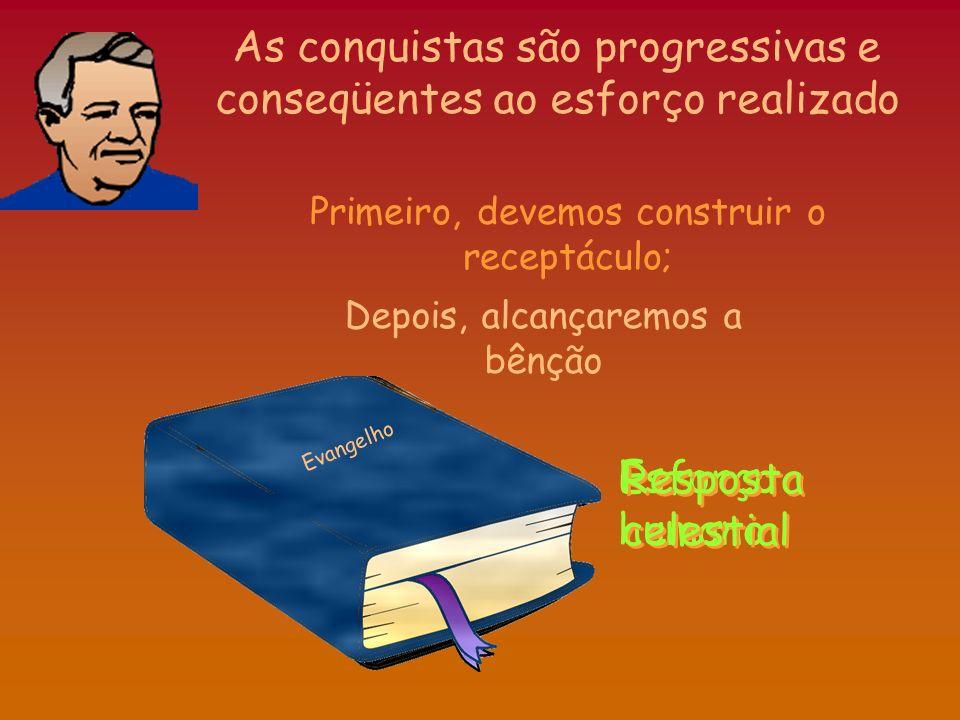 Bíblia Sagrada Evangelho As conquistas são progressivas e conseqüentes ao esforço realizado Primeiro, devemos construir o receptáculo; Depois, alcança