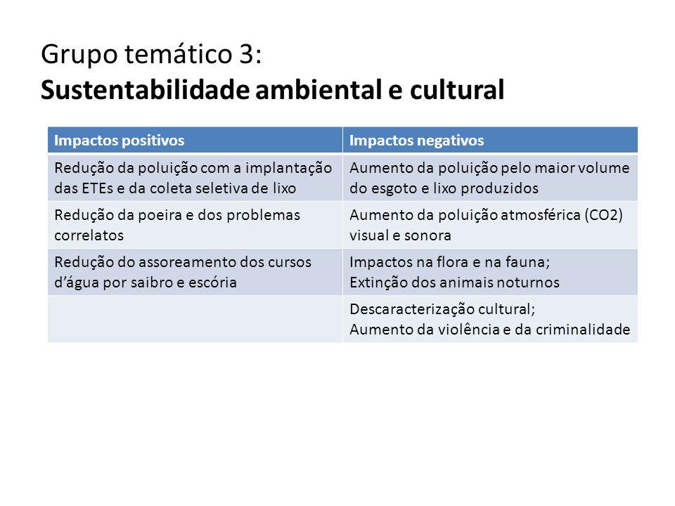 Grupo temático 3: Sustentabilidade ambiental e cultural Impactos positivosImpactos negativos Redução da poluição com a implantação das ETEs e da colet