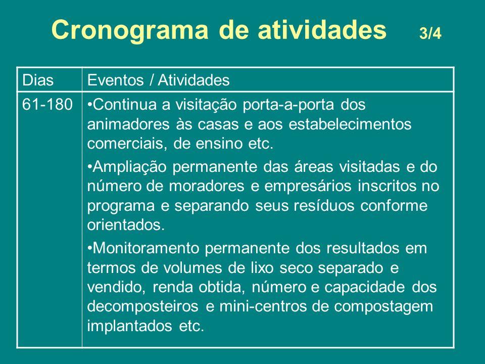DiasEventos / Atividades 61-180Continua a visitação porta-a-porta dos animadores às casas e aos estabelecimentos comerciais, de ensino etc.