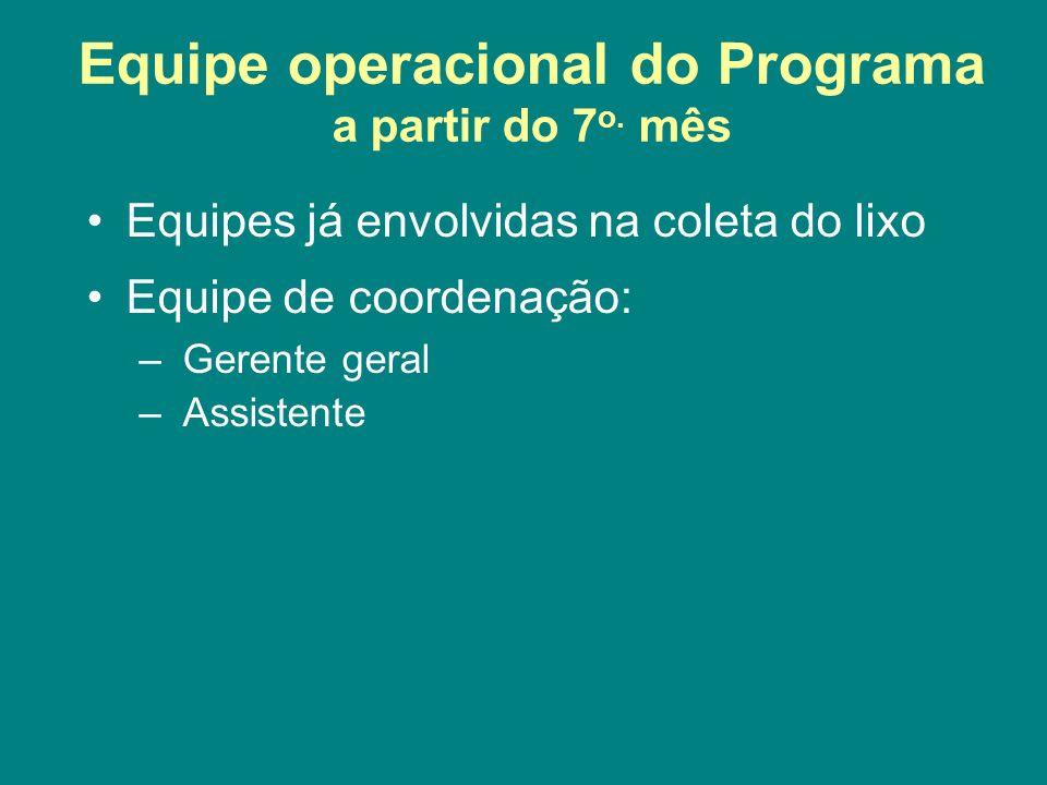 Equipes já envolvidas na coleta do lixo Equipe de coordenação: – Gerente geral – Assistente Equipe operacional do Programa a partir do 7 o.