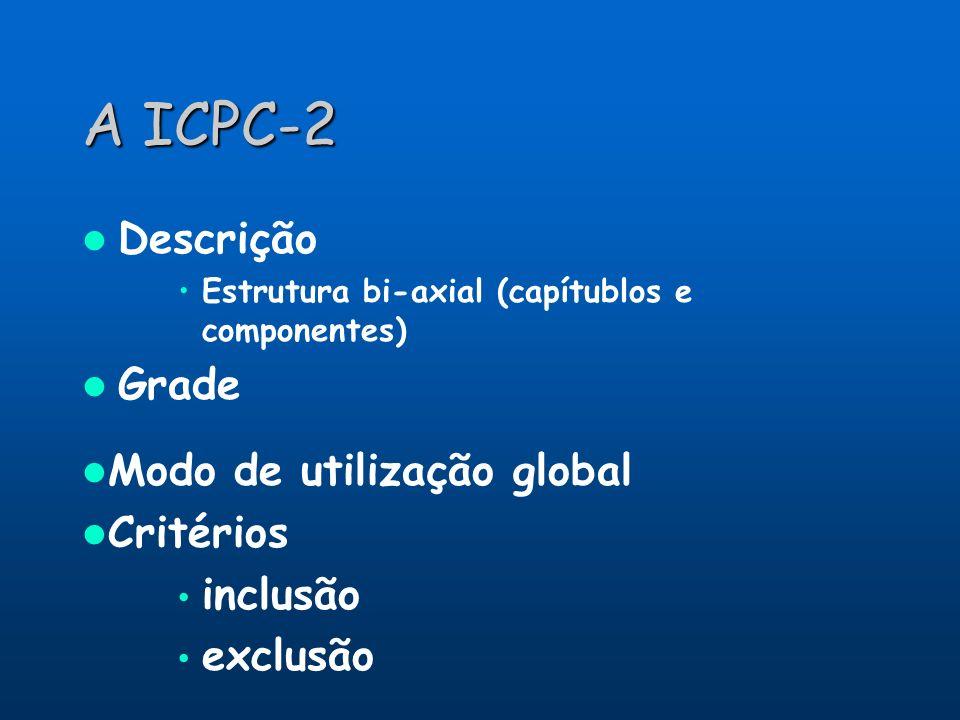 A ICPC-2 Descrição Estrutura bi-axial (capítublos e componentes) Grade Modo de utilização global Critérios inclusão exclusão